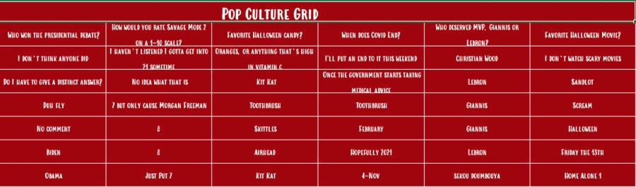 October Pop Culture Grid