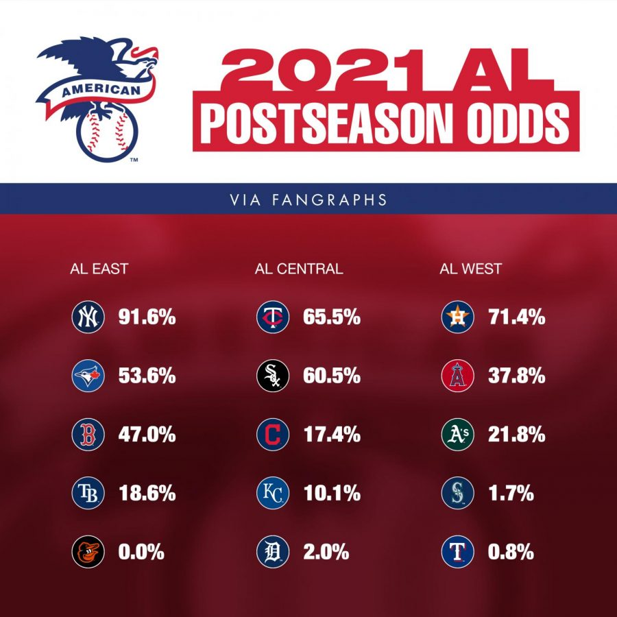 New+York+Yankees%3A+A+Colossal+Waste+of+a+Franchise%3F